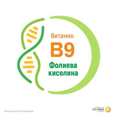 Усвояването на фолиевата киселина и гените