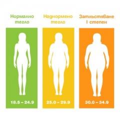 Калкулатор на теглото през бременността