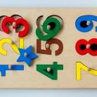 Затруднения с числа и математически операции – дискалкулия