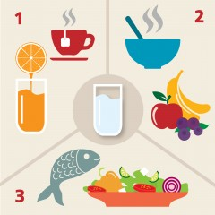 """Инфографика """"Хранене в различните етапи на настинка и грип"""""""