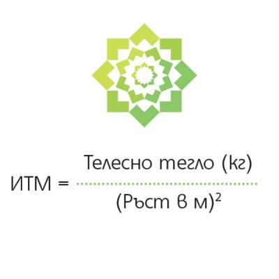 Как се изчислява Индекс на телесна маса