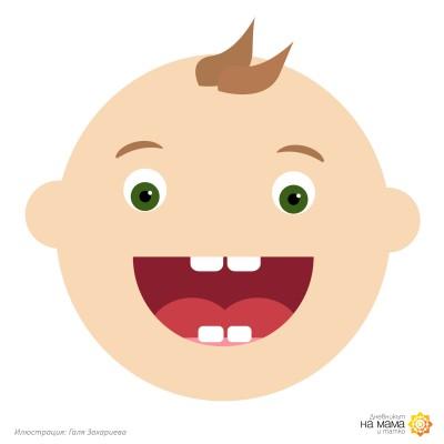 Поникване на млечните и постоянните зъби