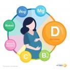 Витамин D през бременността – таблица