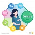 Желязо през бременността и кърменето – таблица