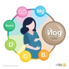 Йод през бременността – таблица