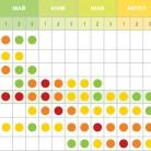 Прогнозен поленов календар за България за 2019 година