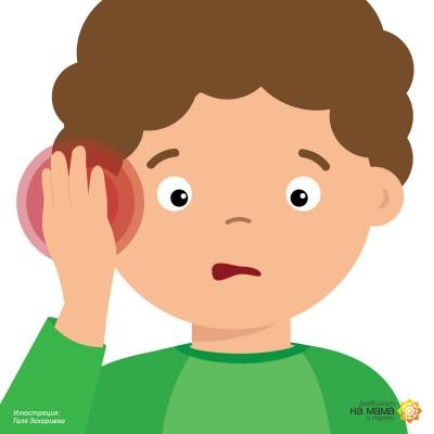 Възпалени уши при децата – отит